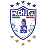 Card Stats for CF Pachuca