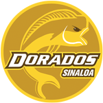 CSyD Dorados de Sinaloa - Ascenso MX Stats