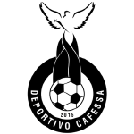 Card Stats for Deportivo Cafessa FC