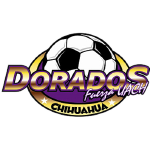 Card Stats for Dorados Fuerza UACH