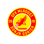 FK Mladost Donja Gorica