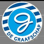 BV De Graafschap Reserves