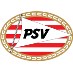 Card Stats for PSV Eindhoven