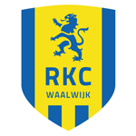 Card Stats for RKC Waalwijk