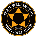 Team Wellington stats
