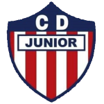 CD Junior Managua U20