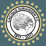Diriangén FC Under 20