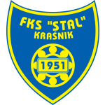 Card Stats for FKS Stal Kraśnik