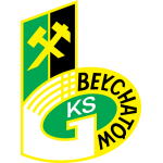 Card Stats for GKS Bełchatów