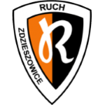 Card Stats for HKS Ruch Zdzieszowice