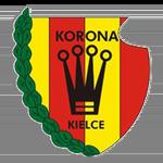 Korona Kielce Under 18