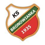 KS Bronowianka Kraków
