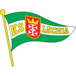 Card Stats for KS Lechia Gdańsk