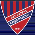 KS Raków Częstochowa - Ekstraklasa Stats