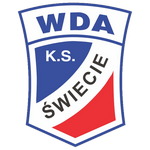 Card Stats for KS Wda Świecie