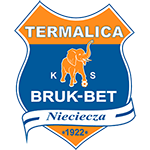 LKS Termalica Bruk-Bet Nieciecza Badge