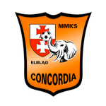 Card Stats for MMKS Concordia Elbląg