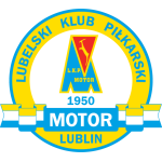 Card Stats for Motor Lublin SA