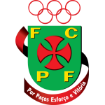 Card Stats for FC Paços de Ferreira