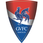Corner Stats for Gil Vicente FC