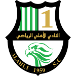 Card Stats for Al Ahli SC Doha
