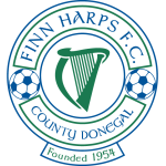 Card Stats for Finn Harps FC