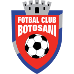 Card Stats for AFC Botoşani