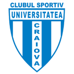 Card Stats for CS Universitatea Craiova