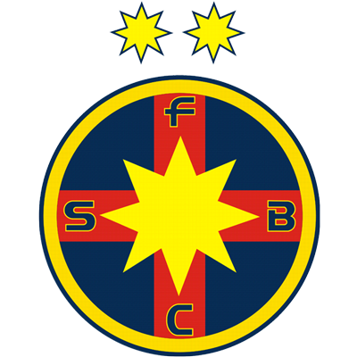 Card Stats for SC Fotbal Club FCSB SA