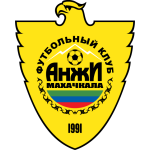Card Stats for FK Anzhi Makhachkala Under 21