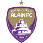 Card Stats for Al-Ain FC