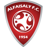Card Stats for Al Faisaly FC