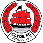Card Stats for Clyde FC