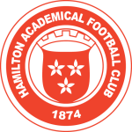 Hamilton Academical - Premiership Estatísticas