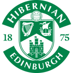 Card Stats for Hibernian FC