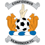 Card Stats for Kilmarnock FC