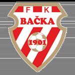 FK Bačka 1901