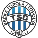 Card Stats for FK Bačka Topola