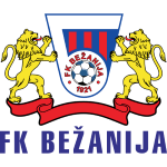 Card Stats for FK Bežanija