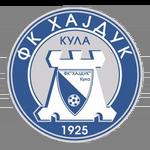 FK Hajduk 1912 Kula