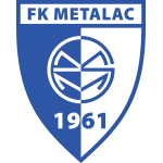 FK Metalac Gornji Milanovac Badge