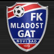 FK Mladost Novi Sad
