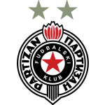 Card Stats for FK Partizan Beograd