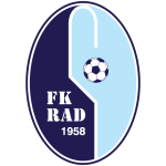 Card Stats for FK Rad Beograd
