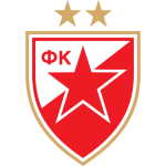 Card Stats for Red Star Belgrade