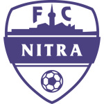 Card Stats for FC Nitra