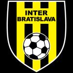 FK Inter Bratislava