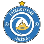 FK Nižná