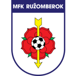MFK Ružomberok II