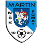 Card Stats for MŠK Fomat Martin